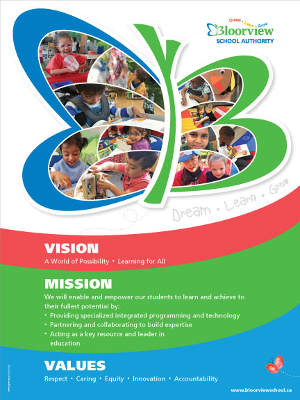 Bloorview School Vision Mission Values Poster